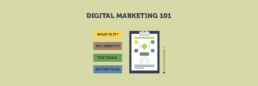 Effective Digital Marketing 101 For SMB – Small Medium Businesses | KIAI Agency