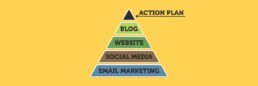 Internet Marketing Action Plan for Small Business | KIAI Agency